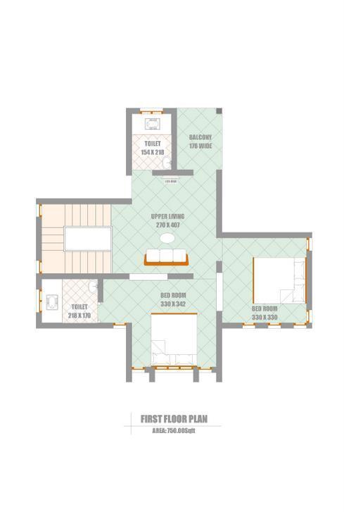 home plan Kerala